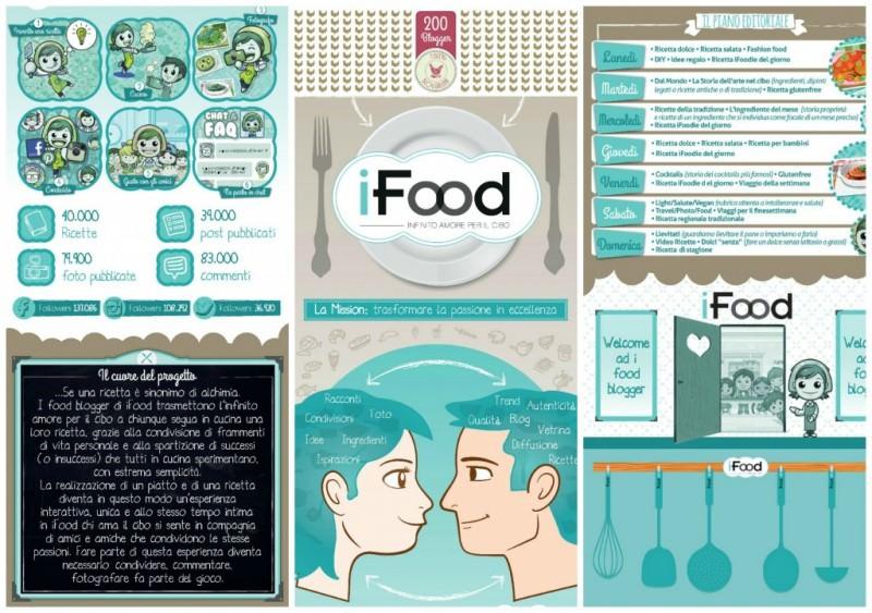 Collage-infografica-no-affiliazione1-1024x720